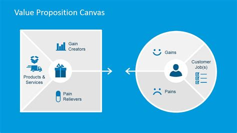 map  customer profile powerpoint diagrams