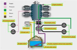 Car Engine Cooling System Diagram Car Wheels Diagram