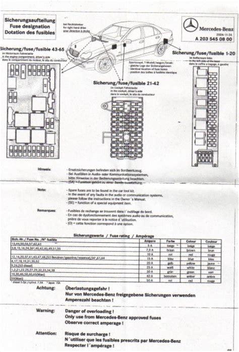 aiuto schema fusibili classe  sportcoupe  mercedes