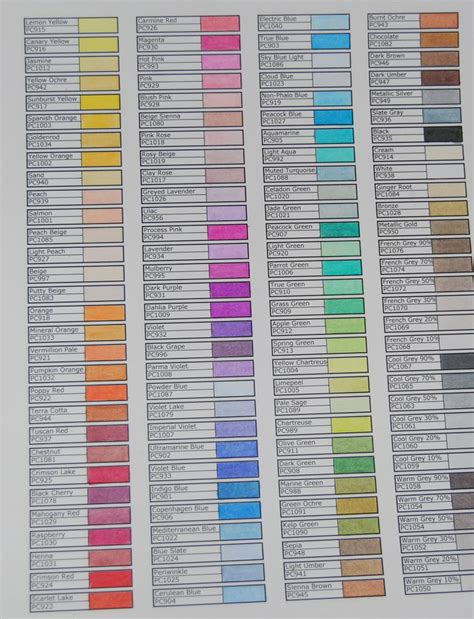 prismacolor pencils color chart 6 best images of blank copic color chart printable copic