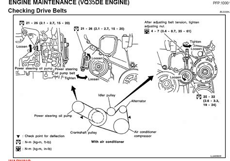 2003 Maxima Se Engine Diagram by Nissan Identifying Sound From Pulleys To Replace
