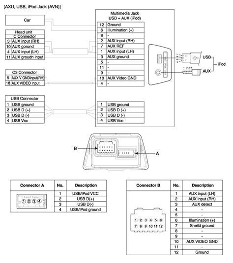 Hyundai Tucson Multimedia Jack Schematic Diagrams Avn