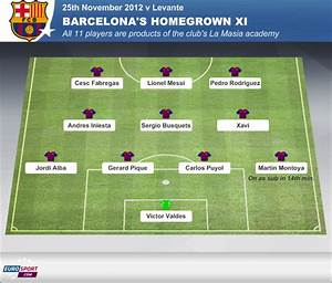 On This Day In 2012 Bara Fielded La Masia XI For First
