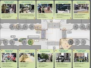 Better Streets San Francisco  Streetscape Design Manual