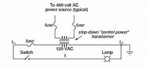 Ladder Diagrams Instrumentation Tools