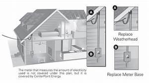 Exterior Electric Repair Plan Tx
