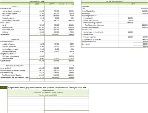 cash flow statement indirect method in excel solved review the 20xx financial statements for amy 39 s fas