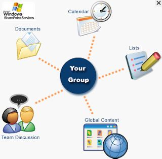 turn on sharepoint online site templates google news updates google sites turn attractive with