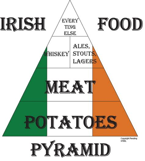 A History Of Irish Cuisine  Foodimentary  National Food