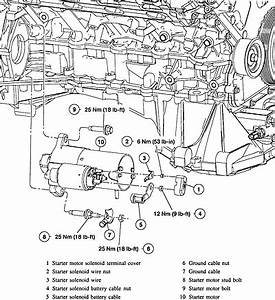 chevy ls starter wiring diagram chevy get free image With wiring diagram along with 2004 lincoln ls pcm location wiring