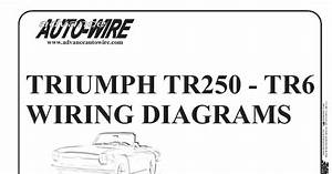 Vitessesteve - Blog  Triumph Tr250