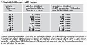 Lumen Watt Tabelle Led : led lampen led lampen umrechnung watt lumen ~ Eleganceandgraceweddings.com Haus und Dekorationen