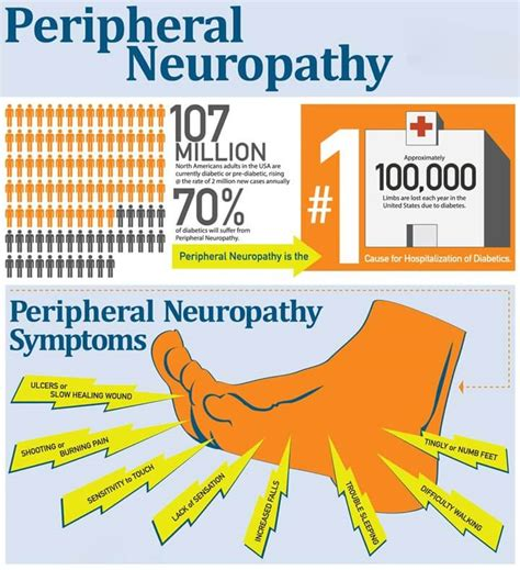 8 Most Common Signs You Might Have Neuropathy. Minnesota College Grants What Is Time Keeping. Software For Consulting Business. Seventh Day Adventist Medical School. Savings Account Citibank Dentists Anderson Sc. Colorado Cable Companies Icici Life Insurance. National Lloyds Ins Co American Eagle Express. Time Square Nyc Hotels Credit Checks For Jobs. Free Credit Cards For People With No Credit History