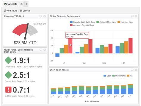tableau dashboard templates executive dashboard exles financial performance tableau dashboard exles