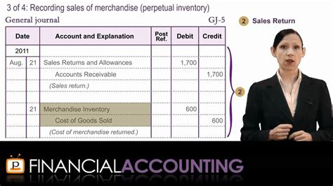 financial accounting chapter  accounting