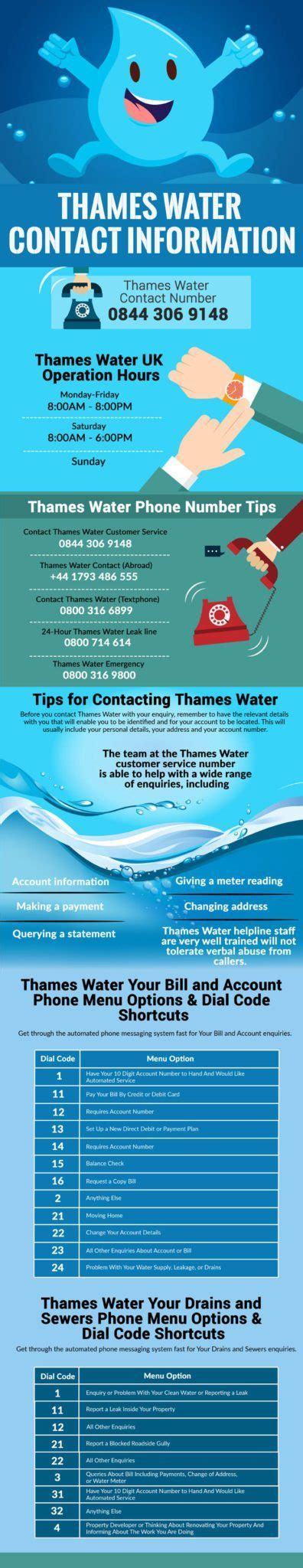 Water Customer Service