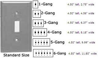 Light Switch Plate Dimensions Standard Size For