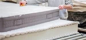 Le Top Du Matelas : fabricant fran ais de literie prix d 39 usine ~ Melissatoandfro.com Idées de Décoration