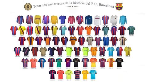 Barcelona Kit History Pic All Kits In Fc Barcelona S History We Love Bar 231 A