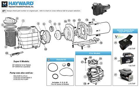 Ust Parts Diagram Downloaddescargar