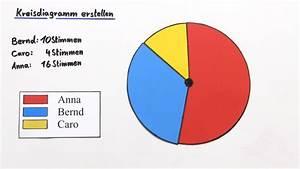 Tabellen  Diagramme  Grafiken Online Lernen
