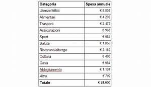 Detrazione Spese Notaio Acquisto Prima Casa Per Comprare La Mia