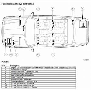 1999 Jaguar Xk8 Engine Diagram -1996 Ford Ranger Starter Solenoid Diagram |  Begeboy Wiring Diagram Source | 99 Jaguar Xk8 Fuse Diagram |  | Begeboy Wiring Diagram Source