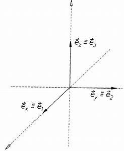 Einheitsvektoren Berechnen : skalare und vektoren ~ Themetempest.com Abrechnung