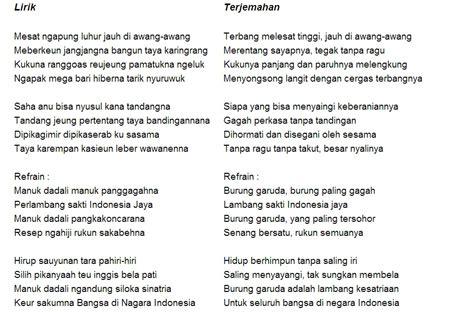 not lagu tokecang lagu daerah jawa barat blognya harimawan