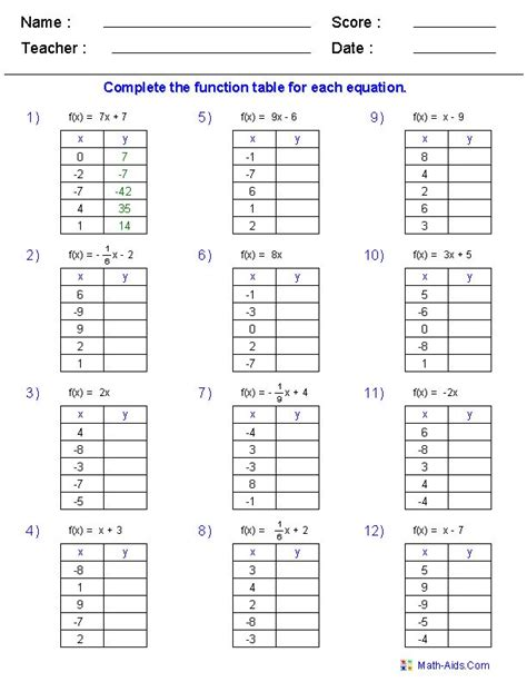 slope from a table worksheet 34 best algebra 1 unit 3 functions relations images