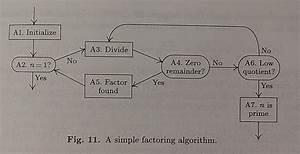 Replicating A Simple Diagram In Knuth U0026 39 S Book Using Tikz