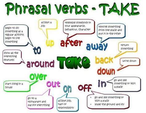 "English Teacher & Translator Sandra Hilario Phrasal Verbs With ""take"""