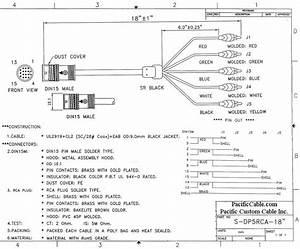 15 Pin Vga To Rca Wiring Diagram