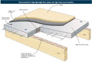 Balcony Floor Coverings by Fast Building Solutions 187 Construction Details
