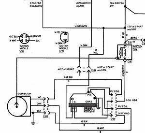 1984 Chevy 350 Small Block Ignition Wiring Diagrams : 350 chevy engine code numbers wiring diagram database ~ A.2002-acura-tl-radio.info Haus und Dekorationen
