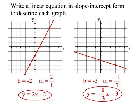 2x y 7 in slope intercept form 2 5 objective to use slope intercept form to write