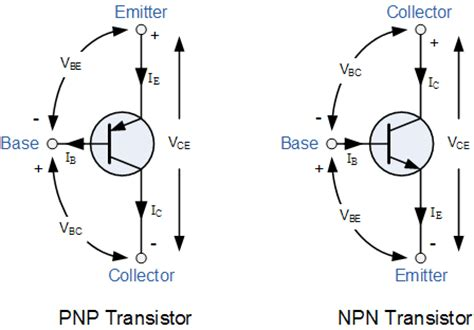 Difference Between Transistors Fet Jfet Mosfet