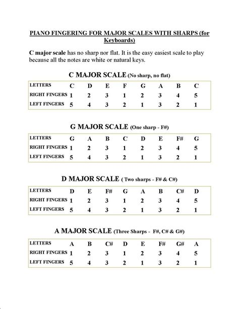What Is The Best File Format For A Resume by Nick Saban Football Resume What Is The Best File Format