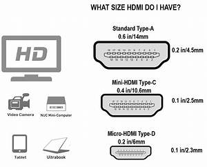 Mini Hdmi Pinout Wiring Diagram