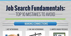 New Infographic: Top 10 Job Search Mistakes - The Execu ...