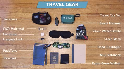 The Ultimate Minimalist Travel Gear List  20 Liter Life