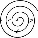 Spiral Clipart Clip Cliparts Spirals Etc sketch template