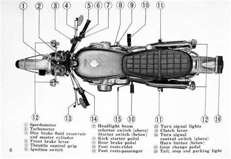 Motorcycle Parts Diagram Google Search Yamaha
