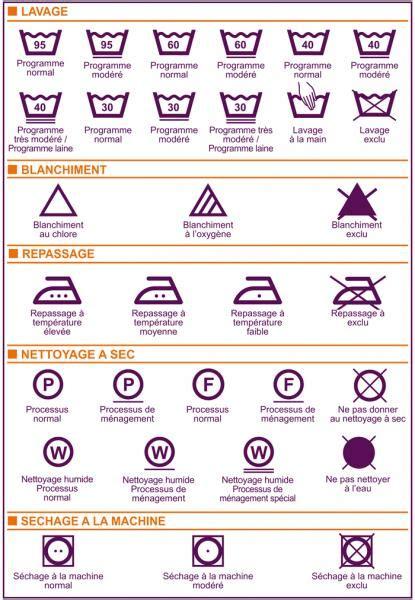 symboles entretien linge lavage repassage sigles