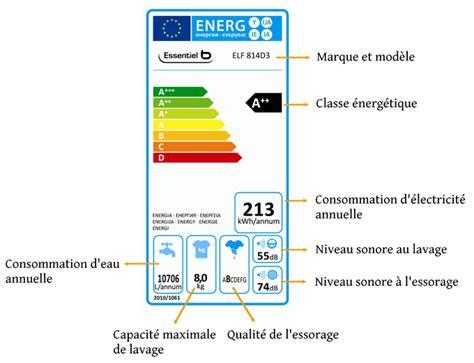 etiquette energie lave vaisselle bien comprendre l 233 tiquette 233 nergie electroguide