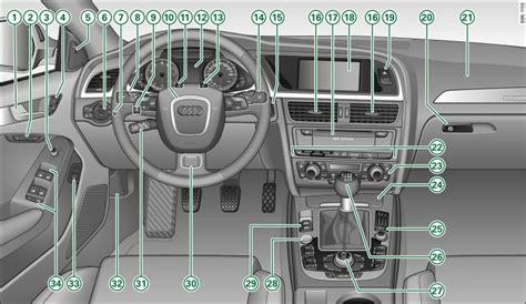 car manuals  mmi   pc