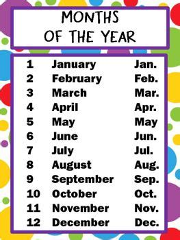 months   year anchor chart includes  number