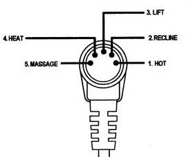 Okin Lift Chair Troubleshooting by Deltadrive Dz Wiring Diagram Dz Gsmx Co