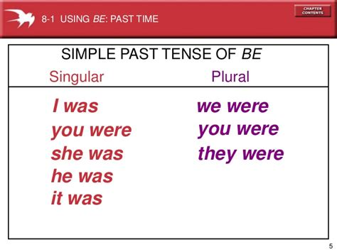 Simple Past Tense The Irregular Verb 'to Be'  Sweet Level 1 Writing