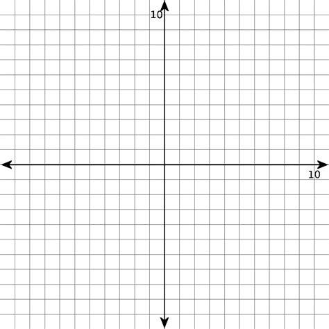 Coordinate Grid Worksheet